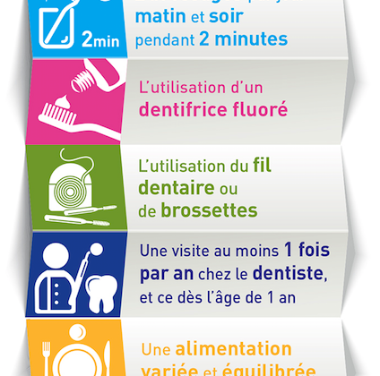 Pour une bonne santé bucco-dentaire au quotidien